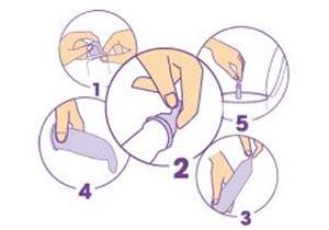 Comment enfiler un préservatif ?